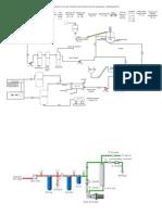 Diagrama -Bebidas Gaseosas y Energizantes