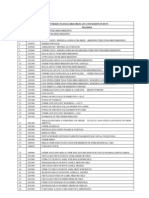 Singapore Customs India List of Items Excluded From Pref Rate