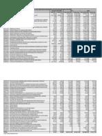 Comparativo_das_Importações_Brasileiras_de_Frutas_Processadas_2010-2009