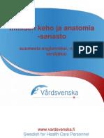 Finnish Human Body and Anatomy Glossary