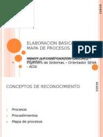 Ejercicio de Mapa de Procesos