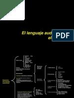 Lenguaje Audiovisual El_462