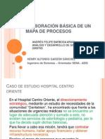 Andres Felipe Barbosa - 226976 d - Mapa de Procesos