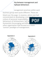 The Relationship Between Management and Employee Behaviours