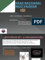 Recursos,Formas y Ambientes Organizacionales