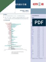 081008-中信证券-A股市场资金流向统计日报20081008