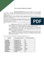 profilaxia endocarditei bacteriene