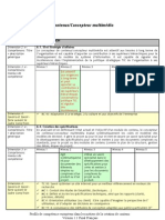 Développeur web - Profil