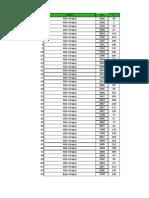 Base Excel de Concesiones Mineras en Guatemala (MEM, GobGT, Mar 2011) - Iván Castillo Méndez