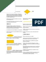Diseño flujograma