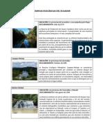 RESERVAS ECOLÓGICAS DEL ECUADOR