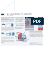 Technologies White Paper0900aecd80295ab5