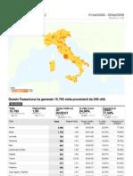 Statistic He Città Italia Mese Settembre 2008