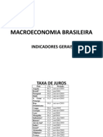 Macro Eco No Mia Ppt