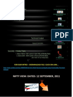 Nifty View 12 Sep 2011