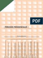 Periodos Presidenciales