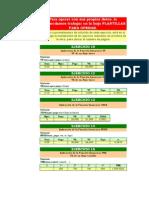Plantillas_aplicaciones Financier As de Excel
