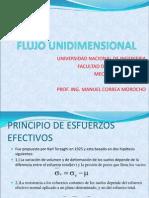 Flujo Unidimensional y Bi Dimensional