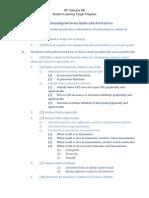 Big Idea 1 - The Derivative as a Limit
