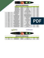Classificações Finais Campeonato Nacional XCM 2011 - Mêda
