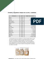 cocción Cereales y Legumbres