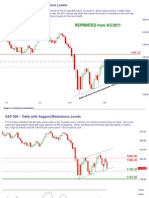 Sp500 Update 11sep11