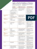 Www.techlearning.com Tech Learning PDF Events Techforum Tx05 Teacher Copyright Chart