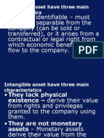 Financial Accounting - Intangible Assets