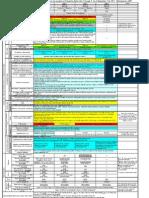 Status of Countermeasures Fukushima Daiichi 11.09.2011