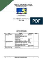 Program Kerja Wakil Kepala Sekolah(2)