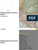 Billbong High International School - Company Profile
