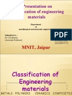 Classification of Engg.materials