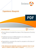 What is Blueprint Nov08