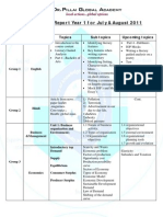 Ibdp Content Report -July & August201