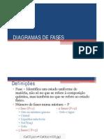 A2 Diagramas de Fases