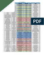 Midi's Free ITTO Spreadsheet
