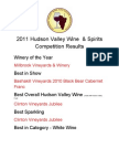 2011 Hudson Valley Wine & Spirits Competition Results