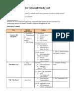 The Criminal Minds Unit Plan