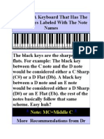 Below is a Keyboard That Has the White Keys Labeled With the Note Names