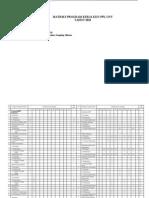 Matriks Kkn-ppl f01