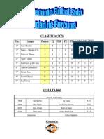 Campeonato Fútbol Sala Jornda 1