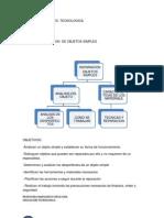 Mapa Conceptual de Sexto Ed. Tecnologica