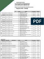 Roster Planologi UIN
