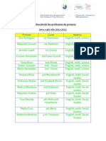Distribución de los profesores de primaria año 11-12-1