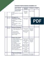 Rancangan Tahunan Panitia Bahasa Inggeris 2011