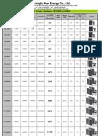 Solar Power Systems 100W-20kW-$108