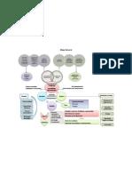 Mapa Conceptual sobre Comunicación