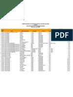 Liste Des Produits Pharmaceutiques