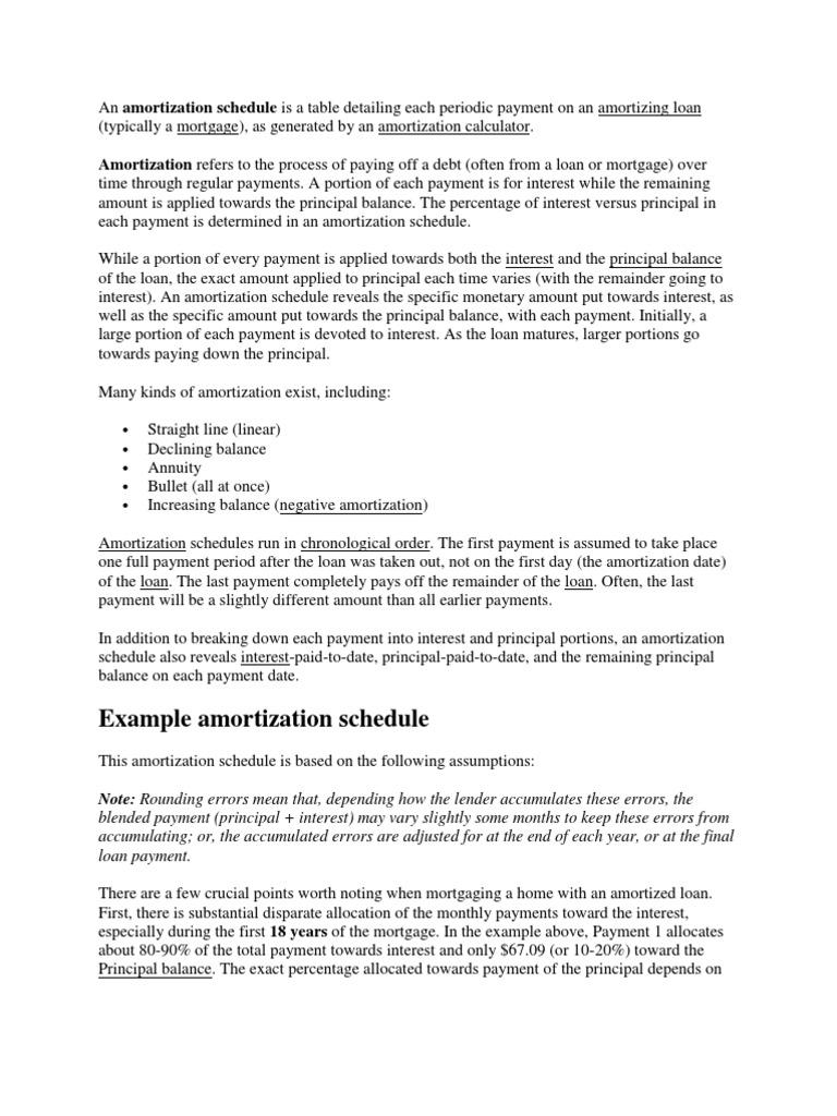 amortization loans mortgage loan