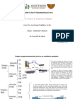 Realizar un cuadro comparativo entre las técnicas de modulación analógica